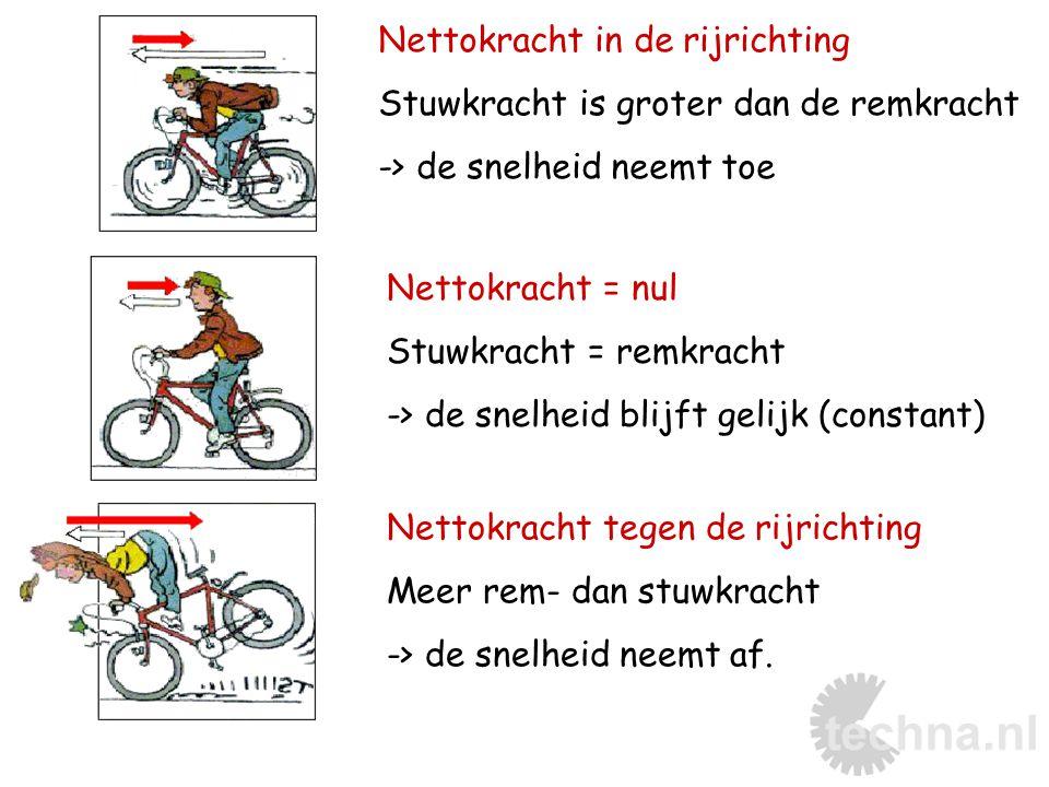 Nettokracht = nul Stuwkracht = remkracht -> de snelheid blijft gelijk (constant) Nettokracht tegen de rijrichting Meer rem- dan stuwkracht -> de snelheid neemt af.