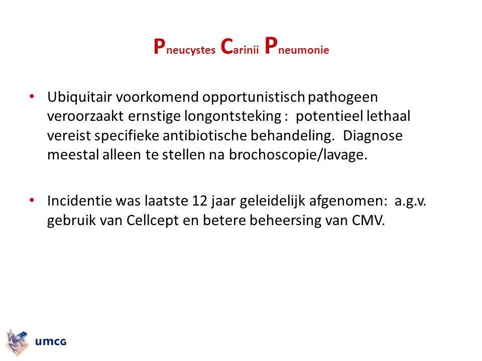 P neucystes C arinii P neumonie Ubiquitair voorkomend opportunistisch pathogeen veroorzaakt ernstige longontsteking : potentieel lethaal vereist speci