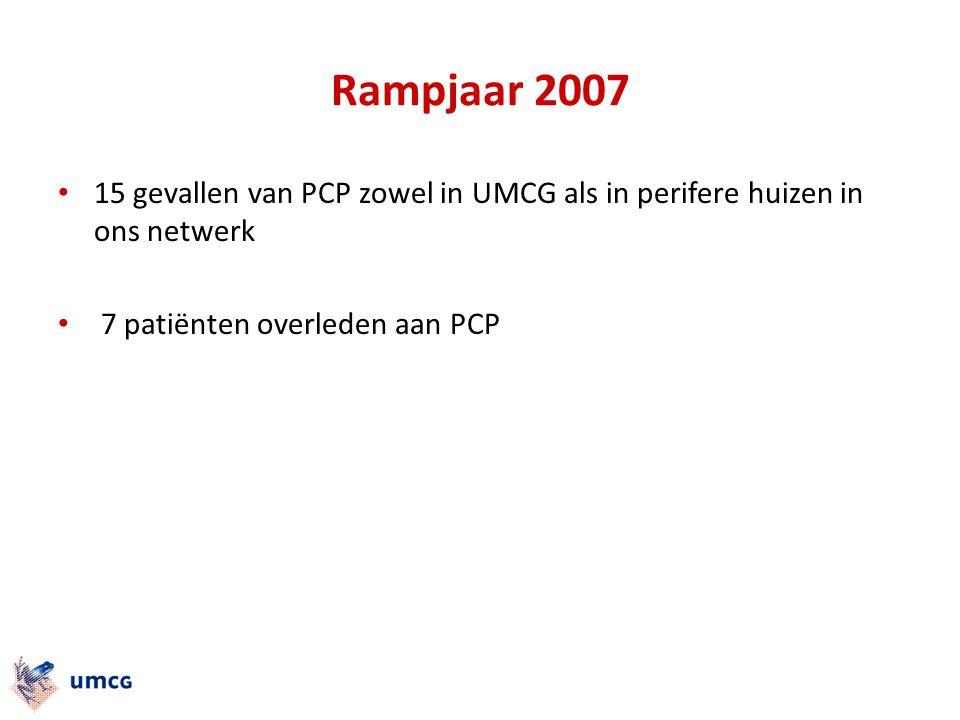 Rampjaar 2007 15 gevallen van PCP zowel in UMCG als in perifere huizen in ons netwerk 7 patiënten overleden aan PCP