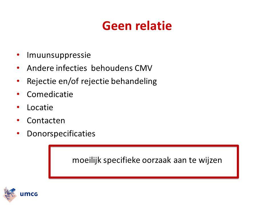Geen relatie Imuunsuppressie Andere infecties behoudens CMV Rejectie en/of rejectie behandeling Comedicatie Locatie Contacten Donorspecificaties moeil