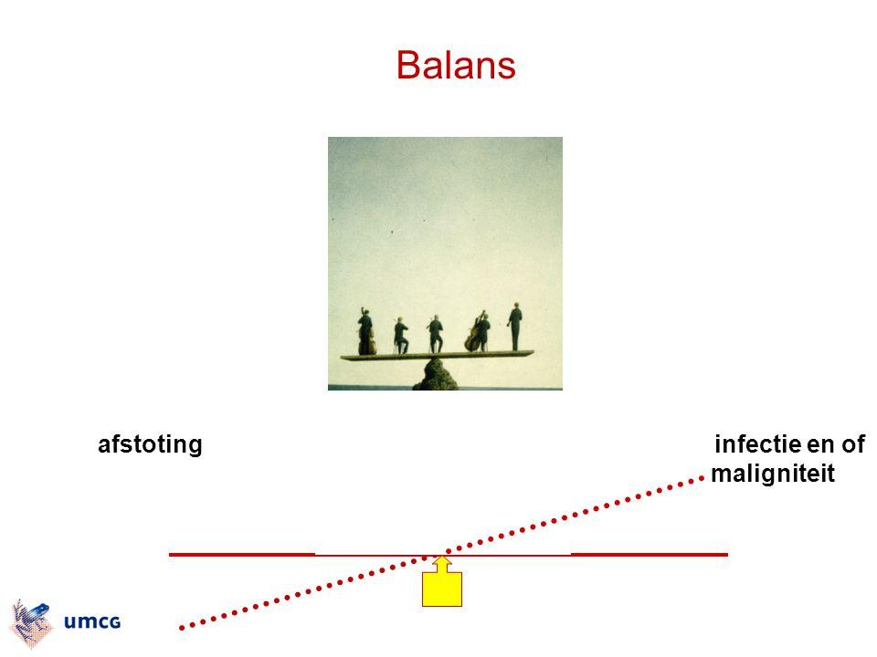 Balans afstoting infectie en of maligniteit