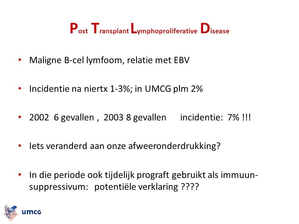 P ost T ransplant L ymphoproliferative D isease Maligne B-cel lymfoom, relatie met EBV Incidentie na niertx 1-3%; in UMCG plm 2% 2002 6 gevallen, 2003