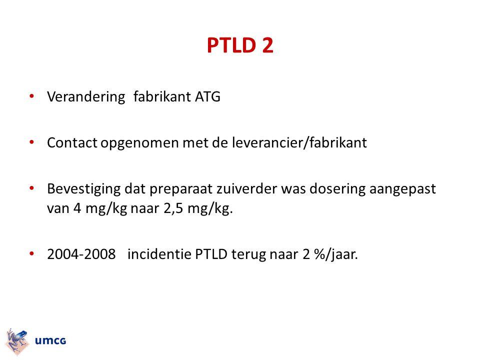 PTLD 2 Verandering fabrikant ATG Contact opgenomen met de leverancier/fabrikant Bevestiging dat preparaat zuiverder was dosering aangepast van 4 mg/kg
