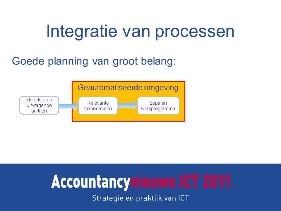 Goede planning van groot belang: Geautomatiseerde omgeving Integratie van processen Identificeren uitvragende partijen Relevante taxonomieën Bepalen werkprogramma