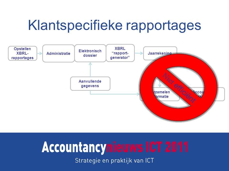 Klantspecifieke rapportages Opstellen XBRL- rapportages Jaarrekening Administratie Aanvullende gegevens Elektronisch dossier XBRL rapport- generator Verzamelen informatie Accountants- rapport