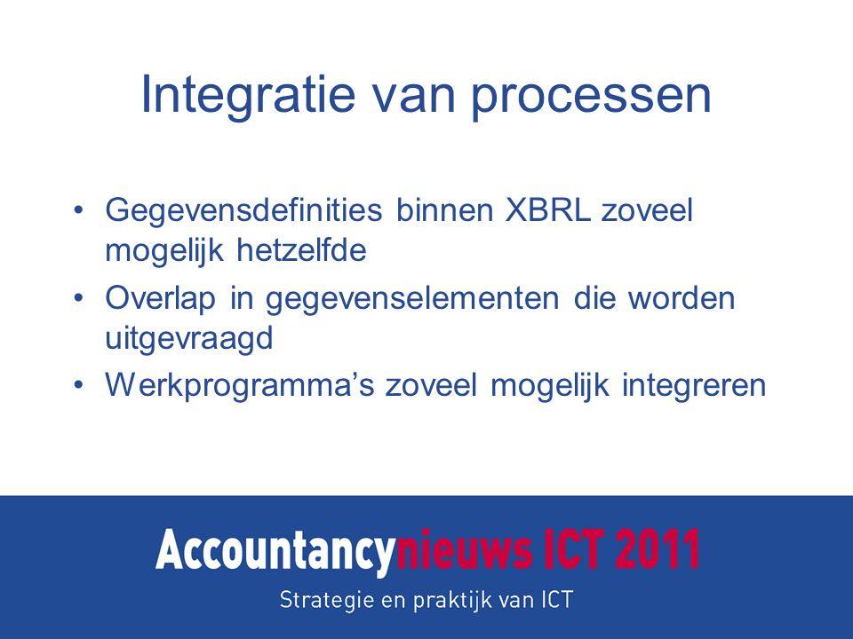 Integratie van processen Gegevensdefinities binnen XBRL zoveel mogelijk hetzelfde Overlap in gegevenselementen die worden uitgevraagd Werkprogramma's zoveel mogelijk integreren