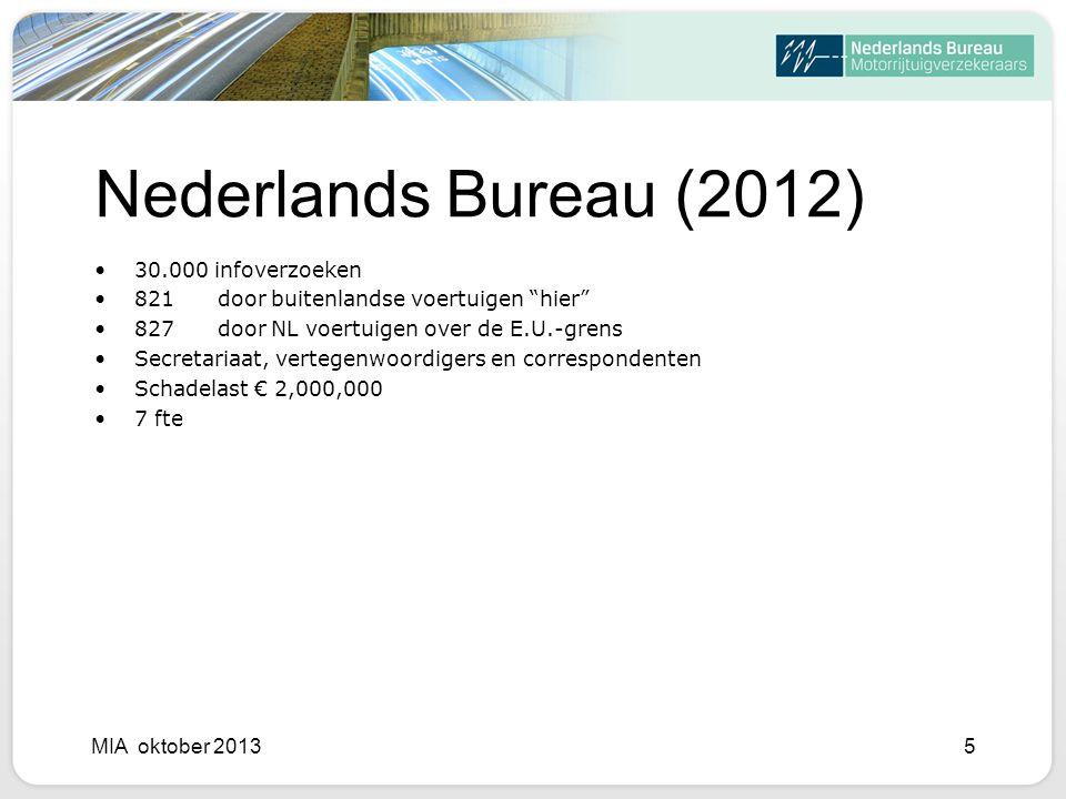 Nederlands Bureau (2012) 30.000 infoverzoeken 821 door buitenlandse voertuigen hier 827 door NL voertuigen over de E.U.-grens Secretariaat, vertegenwoordigers en correspondenten Schadelast € 2,000,000 7 fte MIA oktober 20135