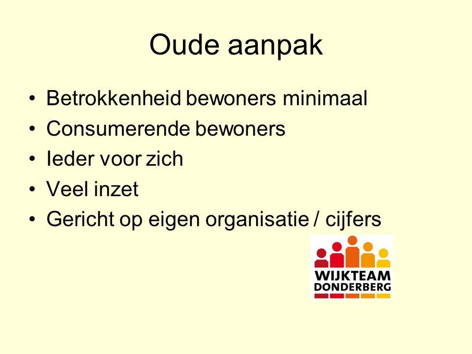 Oude aanpak Betrokkenheid bewoners minimaal Consumerende bewoners Ieder voor zich Veel inzet Gericht op eigen organisatie / cijfers