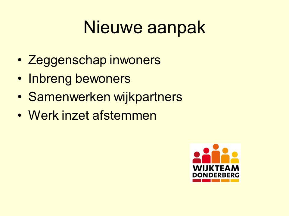 Nieuwe aanpak Zeggenschap inwoners Inbreng bewoners Samenwerken wijkpartners Werk inzet afstemmen