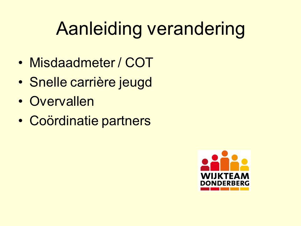 Aanleiding verandering Misdaadmeter / COT Snelle carrière jeugd Overvallen Coördinatie partners