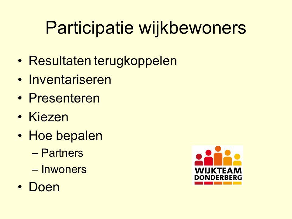Participatie wijkbewoners Resultaten terugkoppelen Inventariseren Presenteren Kiezen Hoe bepalen –Partners –Inwoners Doen