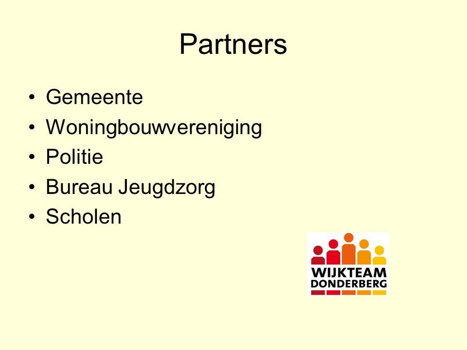 Partners Gemeente Woningbouwvereniging Politie Bureau Jeugdzorg Scholen