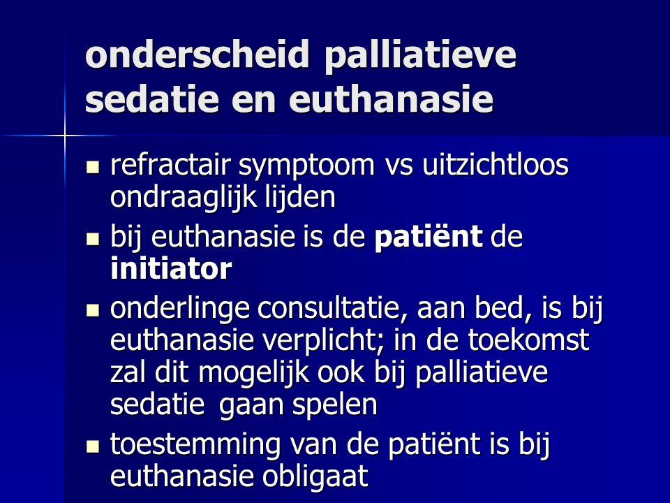 onderscheid palliatieve sedatie en euthanasie refractair symptoom vs uitzichtloos ondraaglijk lijden refractair symptoom vs uitzichtloos ondraaglijk lijden bij euthanasie is de patiënt de initiator bij euthanasie is de patiënt de initiator onderlinge consultatie, aan bed, is bij euthanasie verplicht; in de toekomst zal dit mogelijk ook bij palliatieve sedatie gaan spelen onderlinge consultatie, aan bed, is bij euthanasie verplicht; in de toekomst zal dit mogelijk ook bij palliatieve sedatie gaan spelen toestemming van de patiënt is bij euthanasie obligaat toestemming van de patiënt is bij euthanasie obligaat