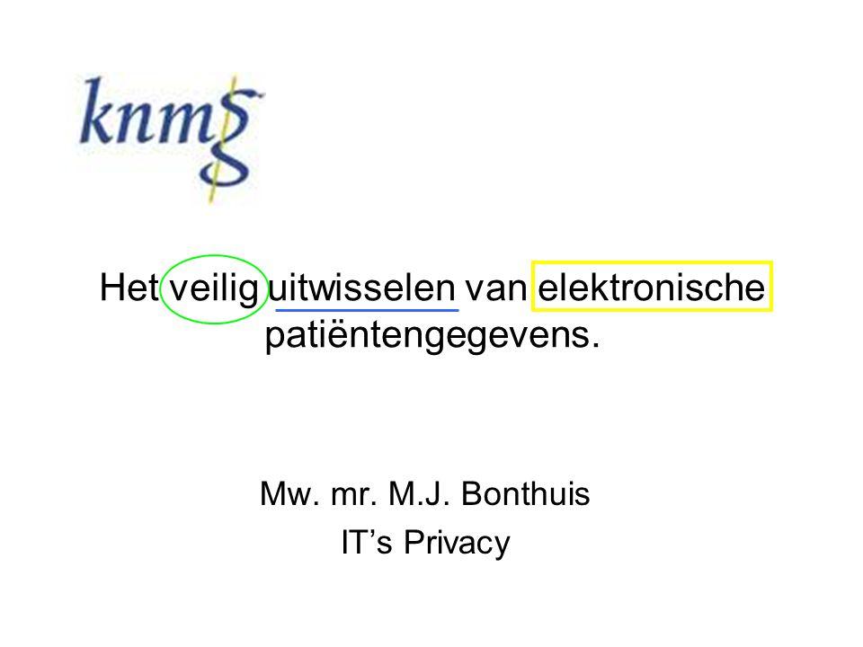 Het veilig uitwisselen van elektronische patiëntengegevens. Mw. mr. M.J. Bonthuis IT's Privacy