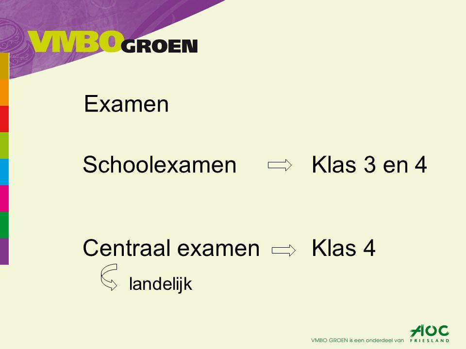 Examen Schoolexamen Centraal examen landelijk Klas 3 en 4 Klas 4