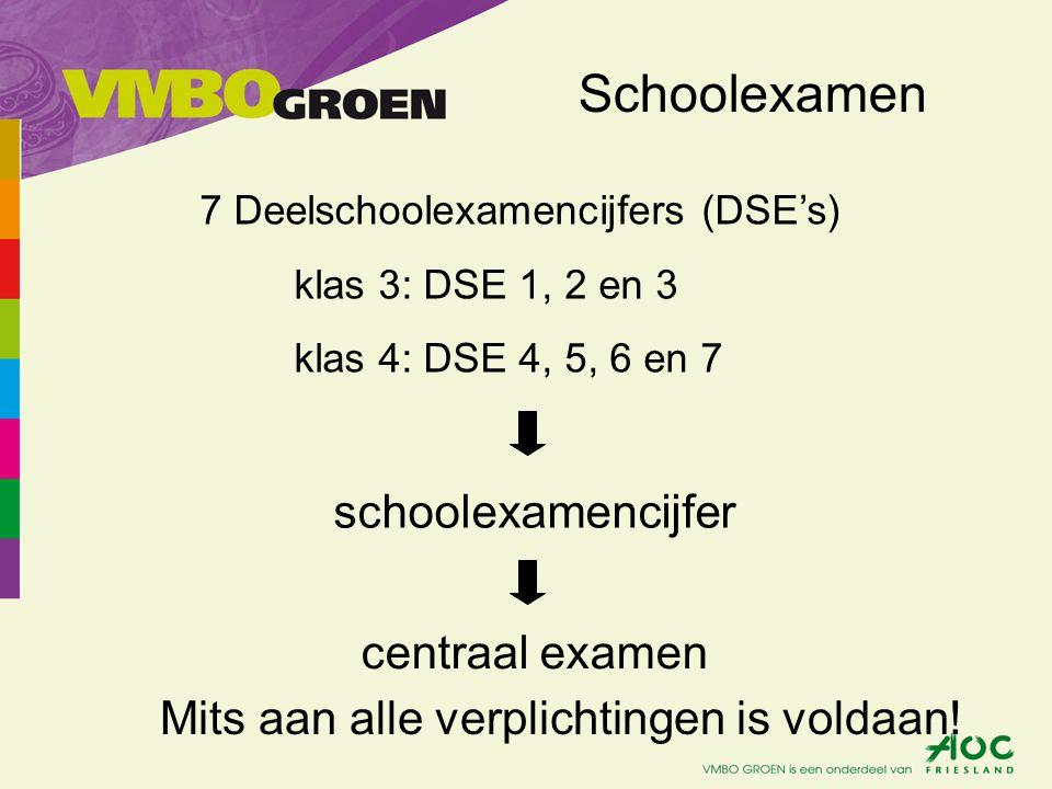 Schoolexamen 7 Deelschoolexamencijfers (DSE's) klas 3: DSE 1, 2 en 3 klas 4: DSE 4, 5, 6 en 7 schoolexamencijfer Mits aan alle verplichtingen is volda