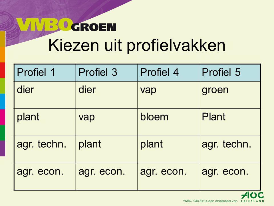 Kiezen uit profielvakken Profiel 1Profiel 3Profiel 4Profiel 5 dier vapgroen plantvapbloemPlant agr. techn.plant agr. techn. agr. econ.