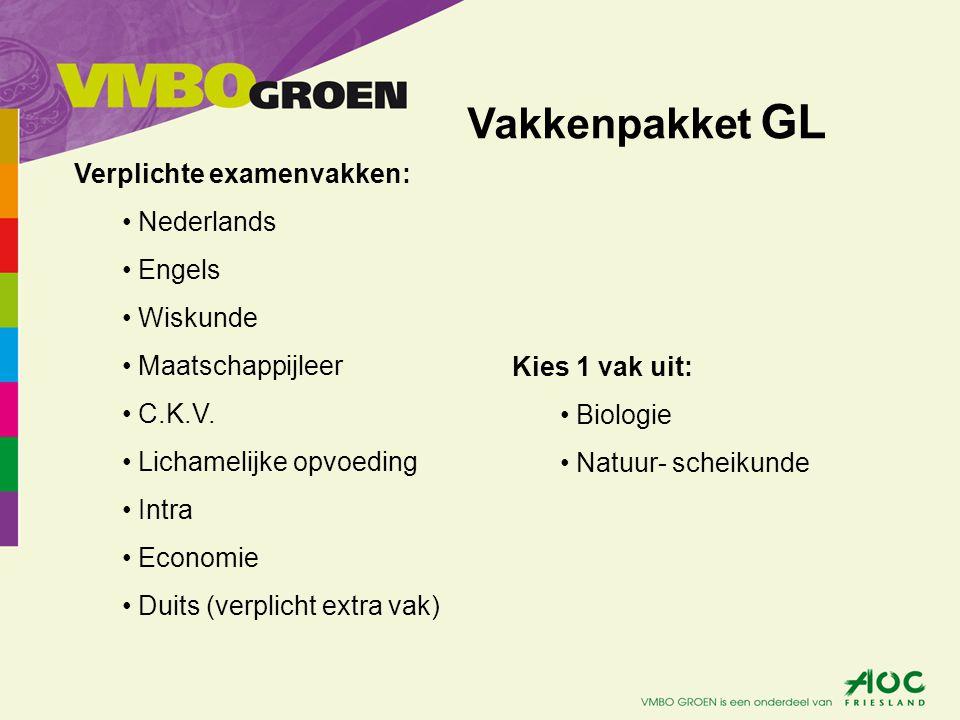 Vakkenpakket GL Verplichte examenvakken: Nederlands Engels Wiskunde Maatschappijleer C.K.V. Lichamelijke opvoeding Intra Economie Duits (verplicht ext