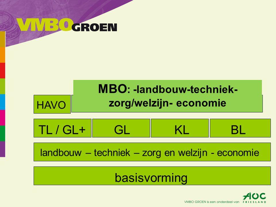 basisvorming landbouw – techniek – zorg en welzijn - economie TL / GL+GLKLBL HAVO MBO : -landbouw-techniek- zorg/welzijn- economie