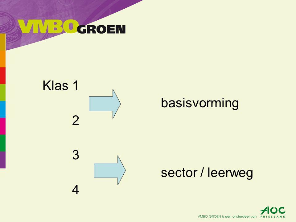 Klas1 basisvorming 2 3 sector / leerweg 4