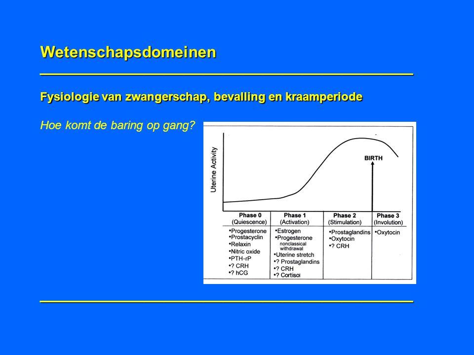 Wetenschapsdomeinen_________________________________________________________ Fysiologie van zwangerschap, bevalling en kraamperiode Hoe komt de baring