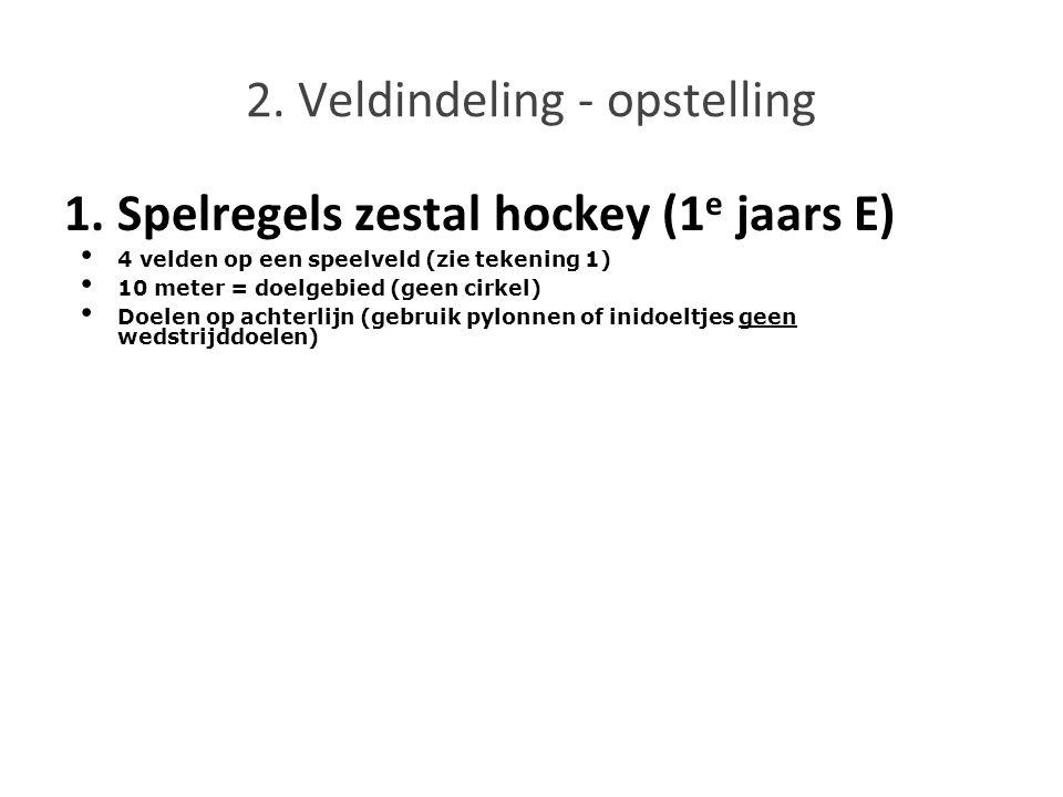 2. Veldindeling - opstelling 1. Spelregels zestal hockey (1 e jaars E) 4 velden op een speelveld (zie tekening 1) 10 meter = doelgebied (geen cirkel)