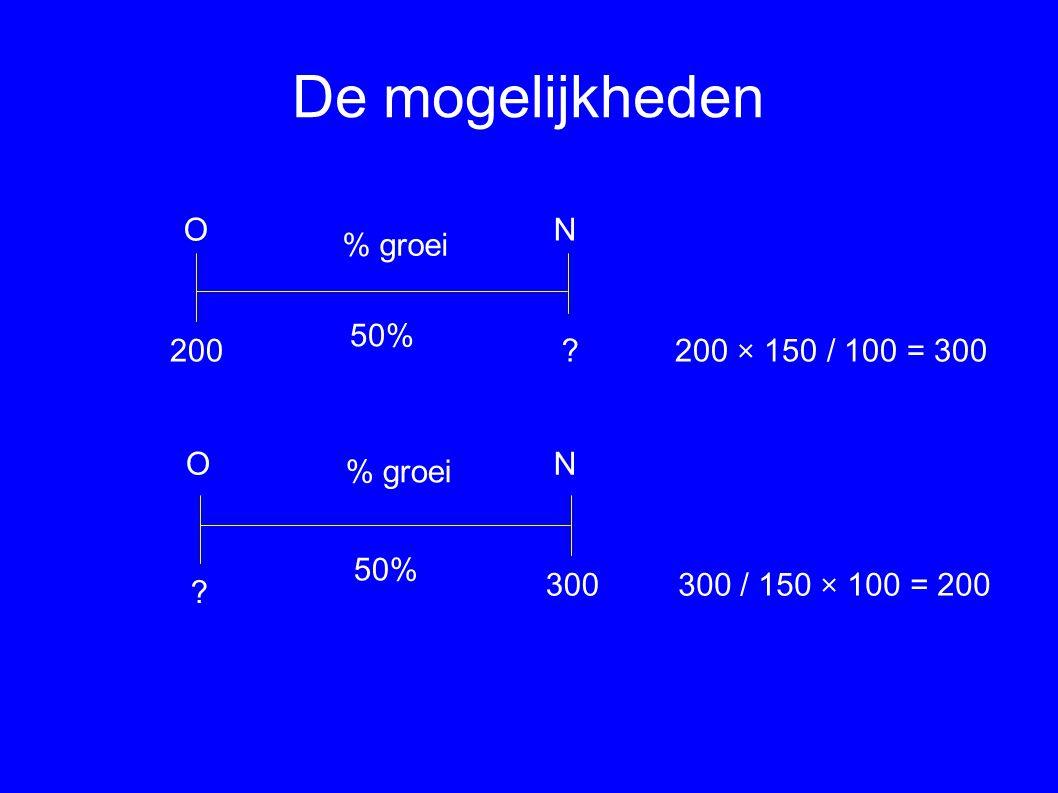 De mogelijkheden ON % groei 200 50% 200 × 150 / 100 = 300 ON % groei 50% 300 ? ? 300 / 150 × 100 = 200