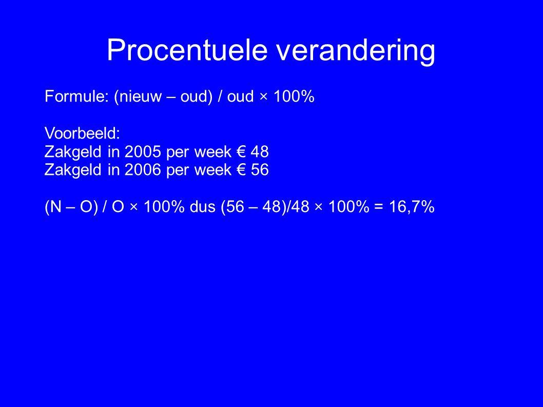 Procentuele verandering Formule: (nieuw – oud) / oud × 100% Voorbeeld: Zakgeld in 2005 per week € 48 Zakgeld in 2006 per week € 56 (N – O) / O × 100%