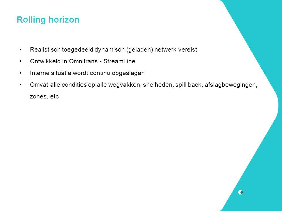 Rolling horizon Realistisch toegedeeld dynamisch (geladen) netwerk vereist Ontwikkeld in Omnitrans - StreamLine Interne situatie wordt continu opgesla