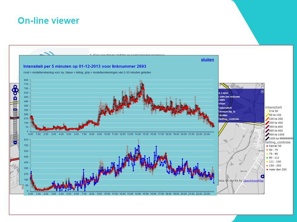 Viewer reistijden (DySI) pagina 15