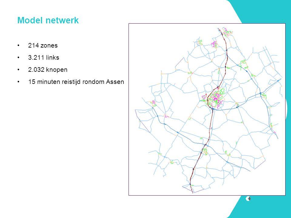Model netwerk 214 zones 3.211 links 2.032 knopen 15 minuten reistijd rondom Assen