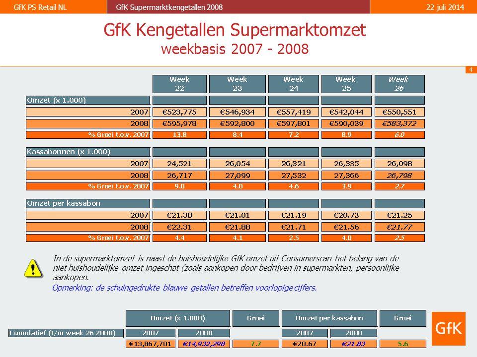 4 GfK PS Retail NLGfK Supermarktkengetallen 200822 juli 2014 GfK Kengetallen Supermarktomzet weekbasis 2007 - 2008 Opmerking: de schuingedrukte blauwe getallen betreffen voorlopige cijfers.
