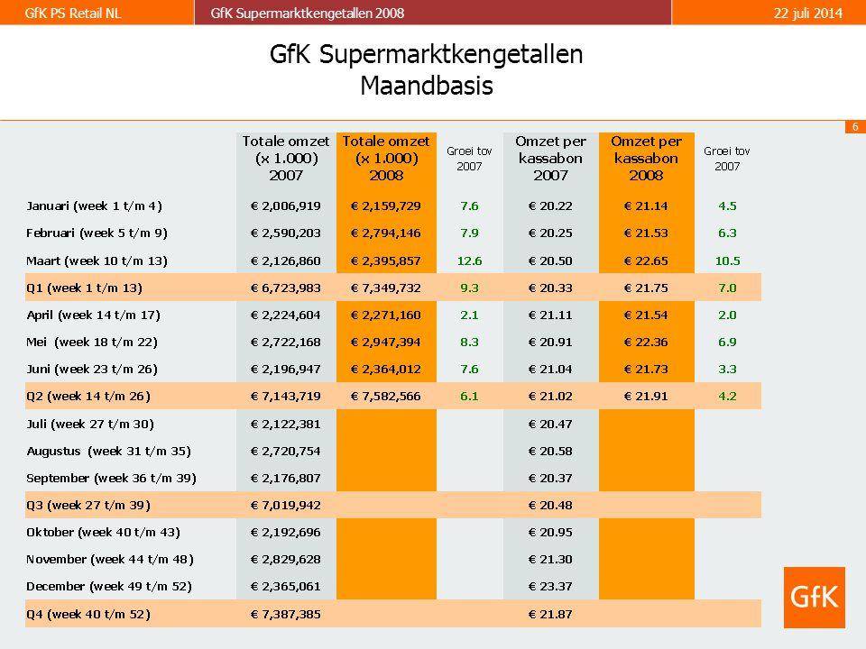 6 GfK PS Retail NLGfK Supermarktkengetallen 200822 juli 2014 GfK Supermarktkengetallen Maandbasis
