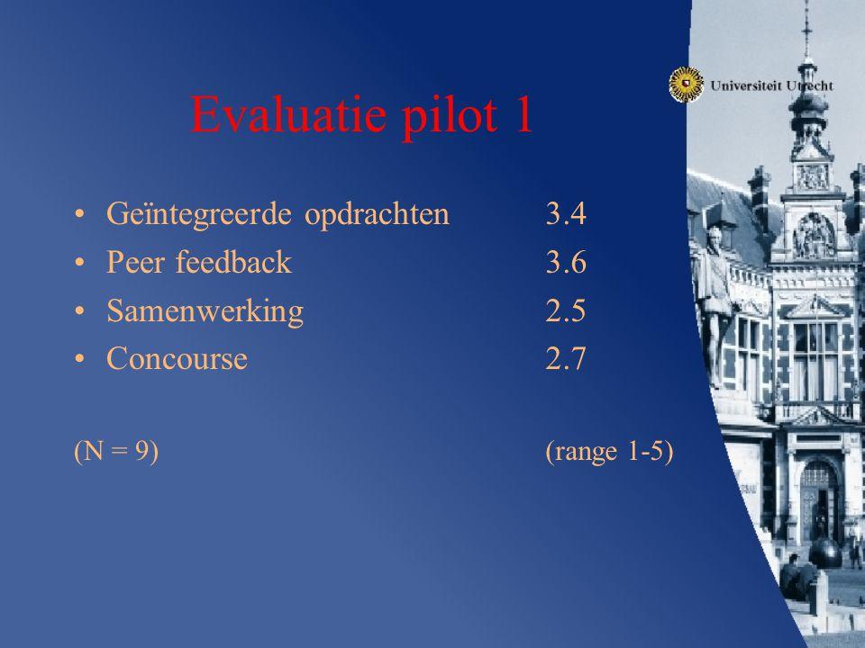 Evaluatie pilot 1 Geïntegreerde opdrachten Peer feedback Samenwerking Concourse (N = 9) 3.4 3.6 2.5 2.7 (range 1-5)