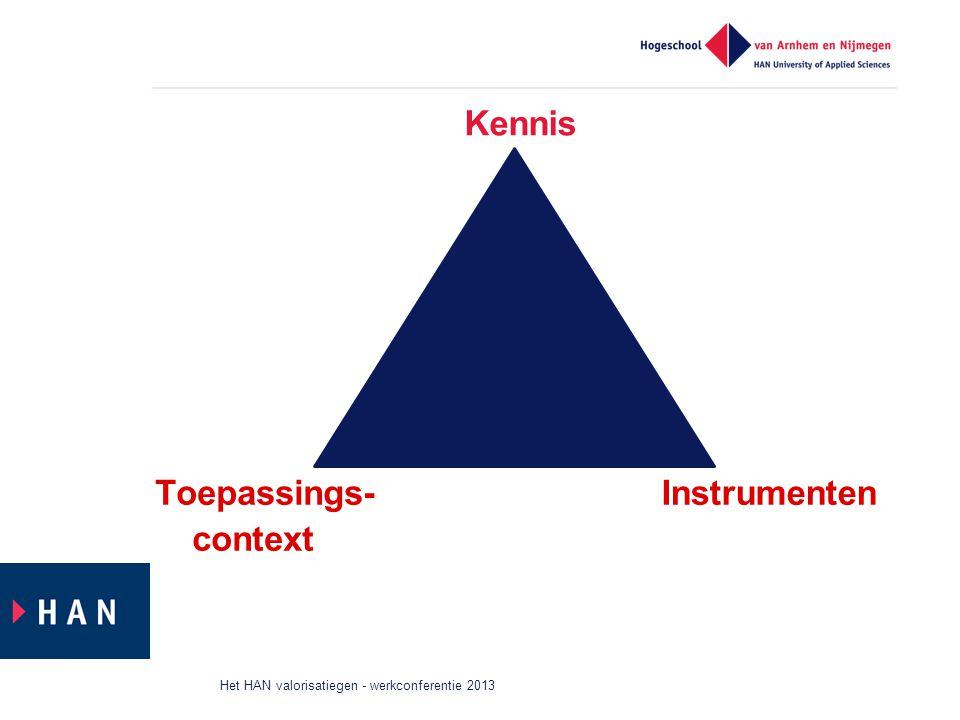 Kennis Instrumenten Het HAN valorisatiegen - werkconferentie 2013 Toepassings- context