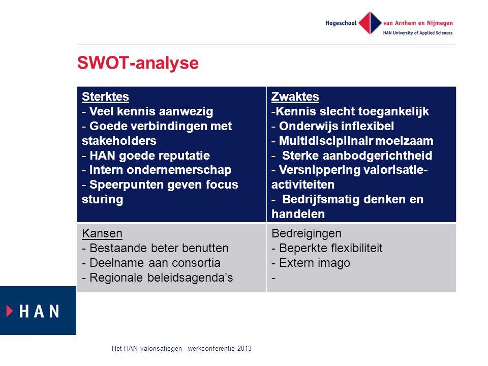 SWOT-analyse Sterktes - Veel kennis aanwezig - Goede verbindingen met stakeholders - HAN goede reputatie - Intern ondernemerschap - Speerpunten geven