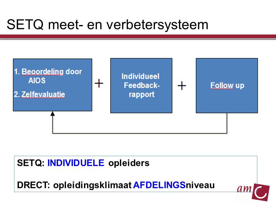 SETQ meet- en verbetersysteem SETQ: INDIVIDUELE opleiders DRECT: opleidingsklimaat AFDELINGSniveau