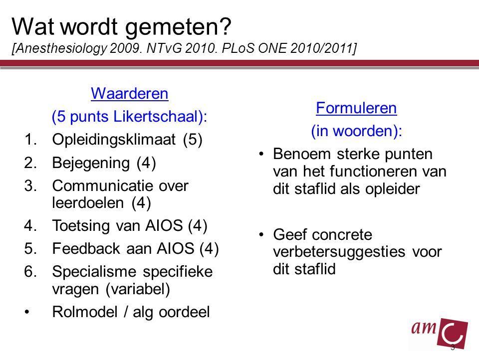 3 Wat wordt gemeten? [Anesthesiology 2009. NTvG 2010. PLoS ONE 2010/2011] Waarderen (5 punts Likertschaal): 1.Opleidingsklimaat (5) 2.Bejegening (4) 3