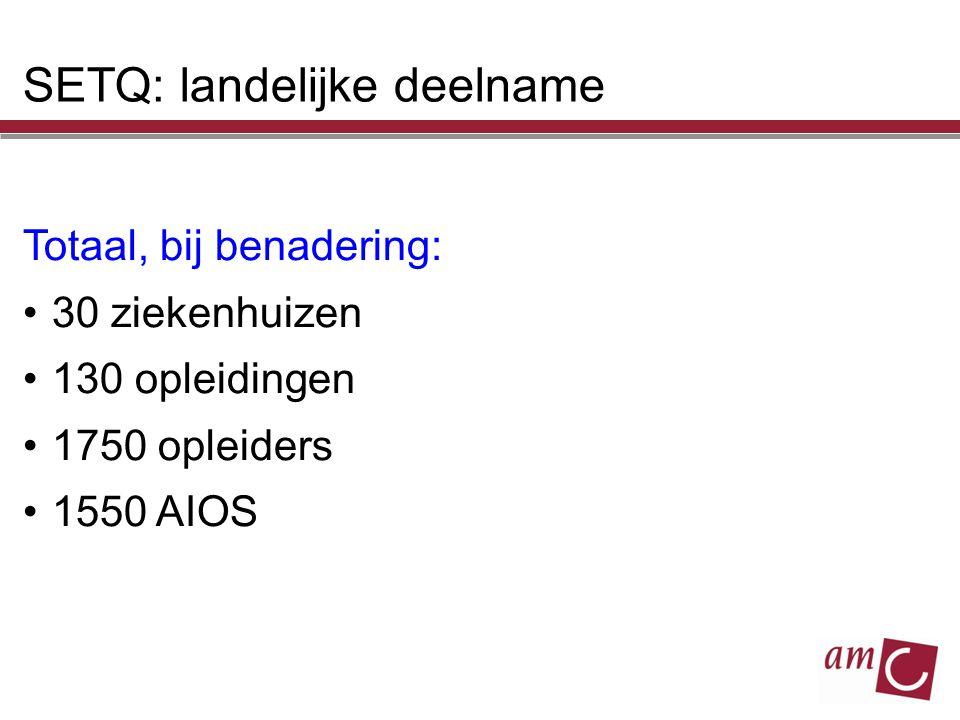 SETQ: landelijke deelname Totaal, bij benadering: 30 ziekenhuizen 130 opleidingen 1750 opleiders 1550 AIOS
