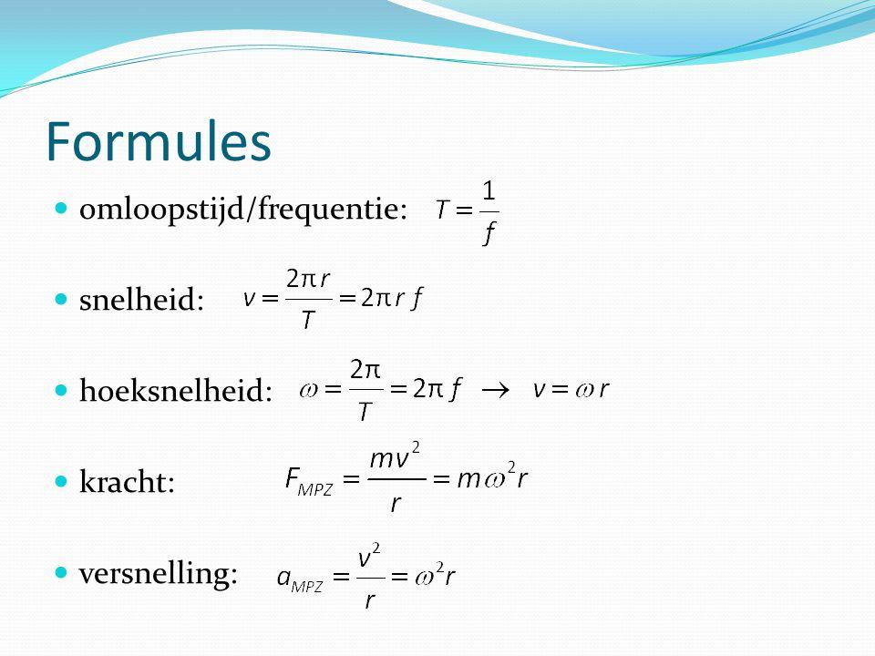 Formules omloopstijd/frequentie: snelheid: hoeksnelheid: kracht: versnelling: