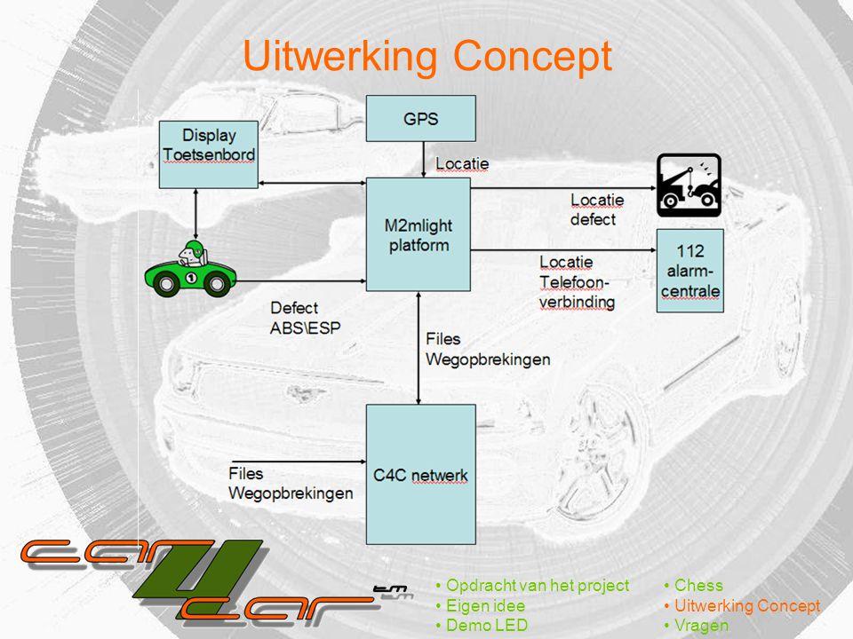 Uitwerking Concept Opdracht van het project Eigen idee Demo LED Chess Uitwerking Concept Vragen
