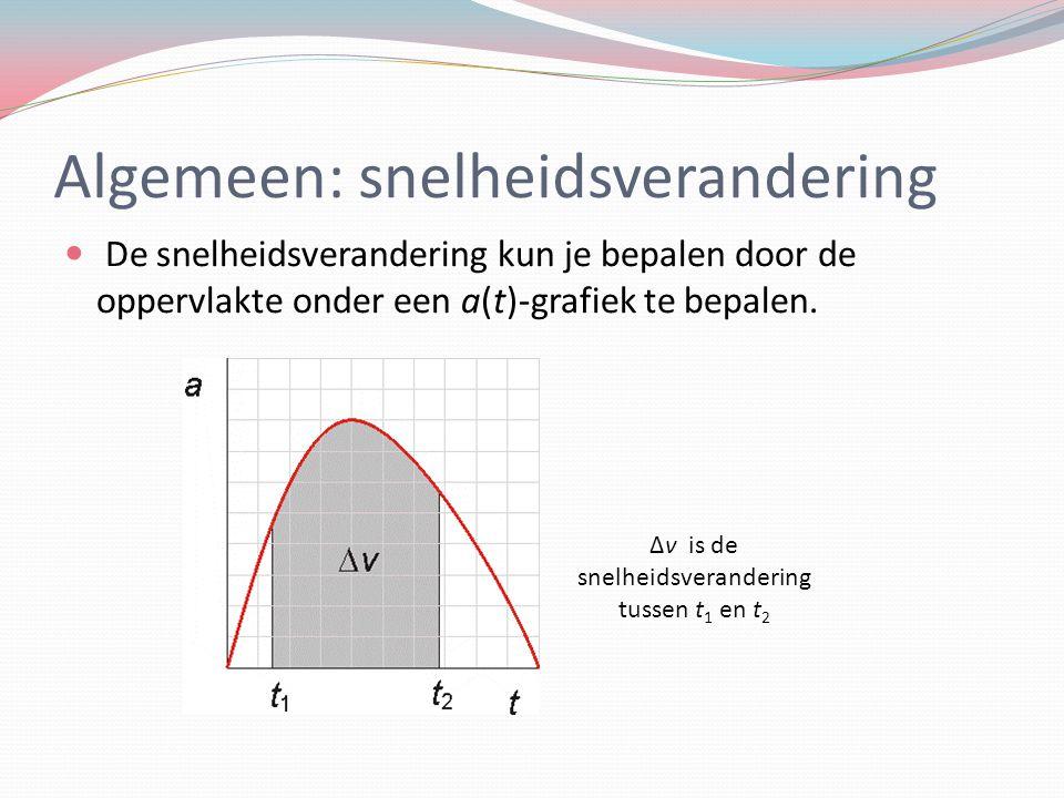 Algemeen: snelheidsverandering De snelheidsverandering kun je bepalen door de oppervlakte onder een a(t)-grafiek te bepalen.
