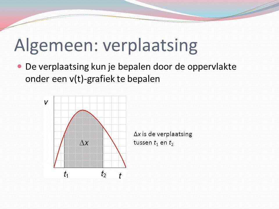 Algemeen: versnelling De snelheid op een bepaald tijdstip kun je bepalen met behulp van de raaklijn aan een v(t)-grafiek