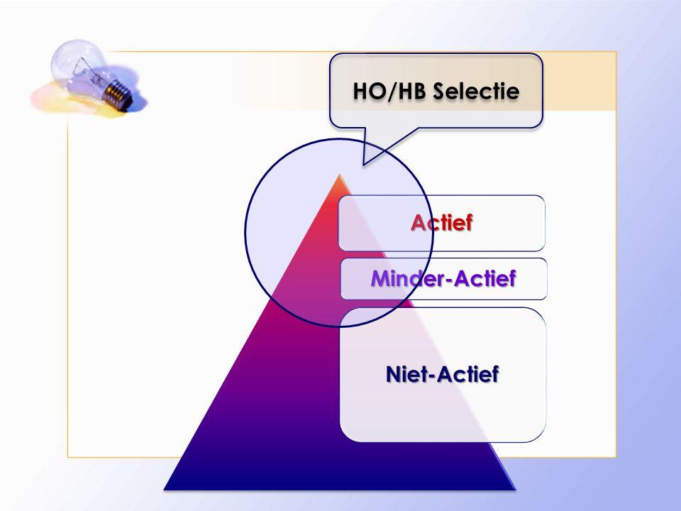 Actief Minder-Actief Niet-Actief HO/HB Selectie
