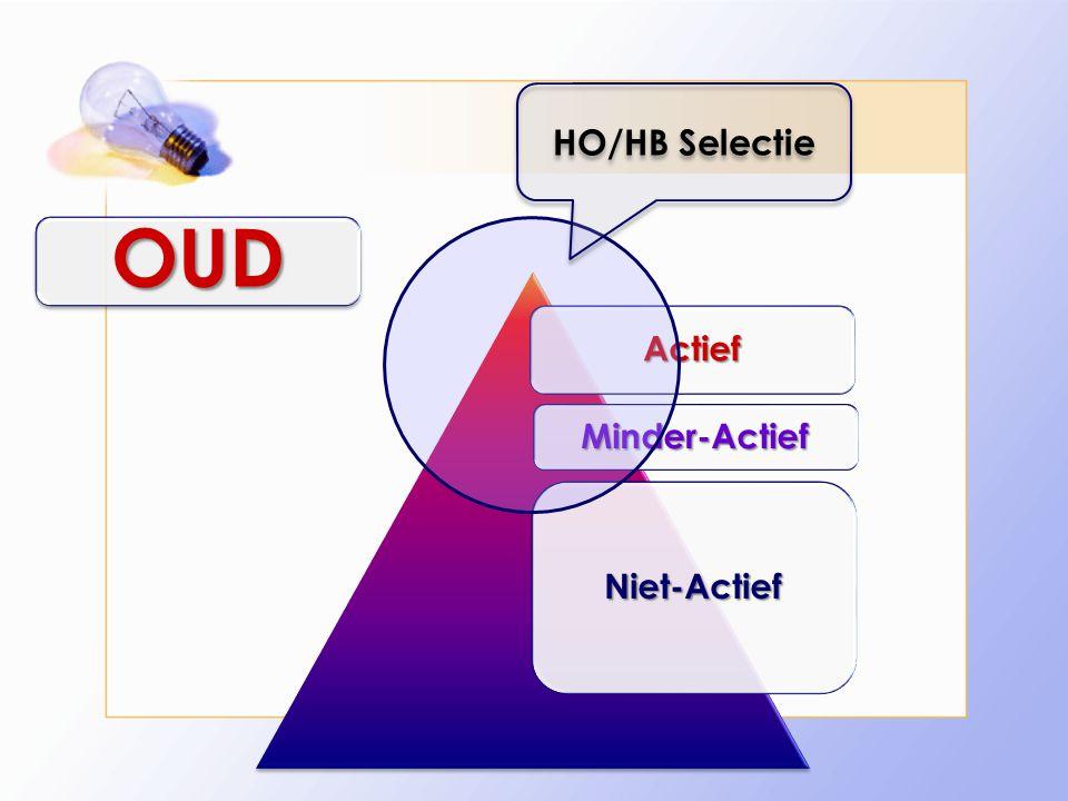 Actief Minder-Actief Niet-Actief HO/HB Selectie OUD