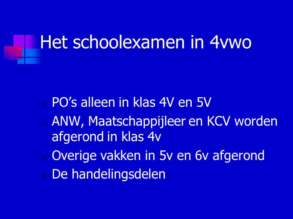 Het schoolexamen in 4vwo PO's alleen in klas 4V en 5V ANW, Maatschappijleer en KCV worden afgerond in klas 4v Overige vakken in 5v en 6v afgerond De handelingsdelen