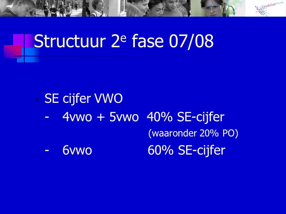 Structuur 2 e fase 07/08 SE cijfer VWO -4vwo + 5vwo 40% SE-cijfer (waaronder 20% PO) -6vwo 60% SE-cijfer