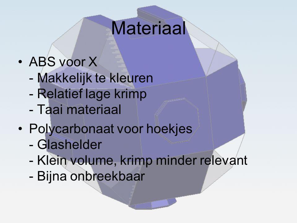 Materiaal ABS voor X - Makkelijk te kleuren - Relatief lage krimp - Taai materiaal Polycarbonaat voor hoekjes - Glashelder - Klein volume, krimp minde