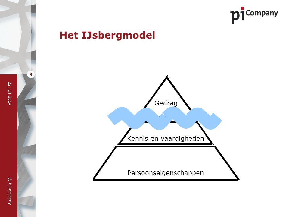 © PiCompany 22 juli 2014 15 Hoe meet Connector cognitieve capaciteiten.