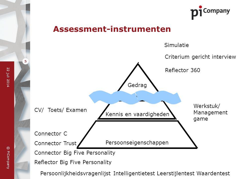 © PiCompany 22 juli 2014 5 Assessment-instrumenten Gedrag Kennis en vaardigheden Simulatie Reflector 360 Criterium gericht interview Persoonlijkheidsv
